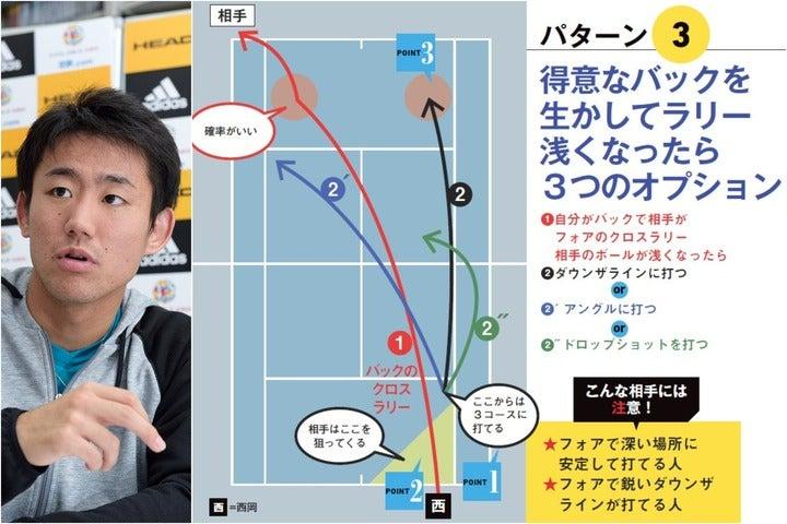 西岡良仁がクロスラリーからのパターンを教えてくれた。写真:THE DIGEST写真部